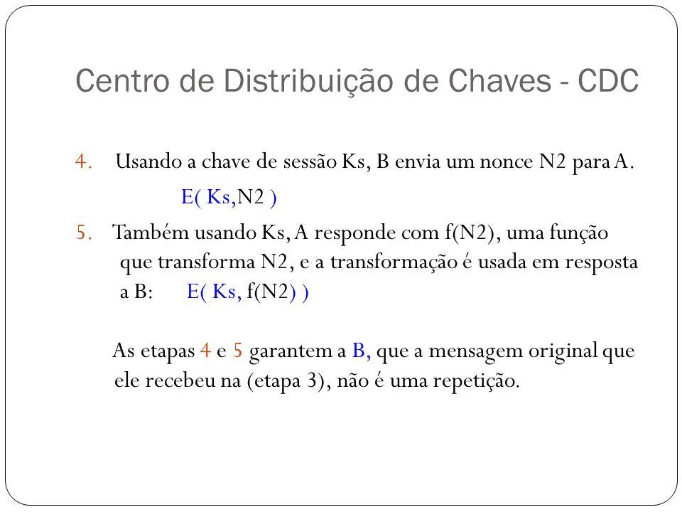 Centro de Distribuição de Chaves - CDC 4. Usando a chave de sessão Ks, B envia um nonce N2 para A. E( Ks,N2 ) 5. Também usando Ks, A responde com f(N2
