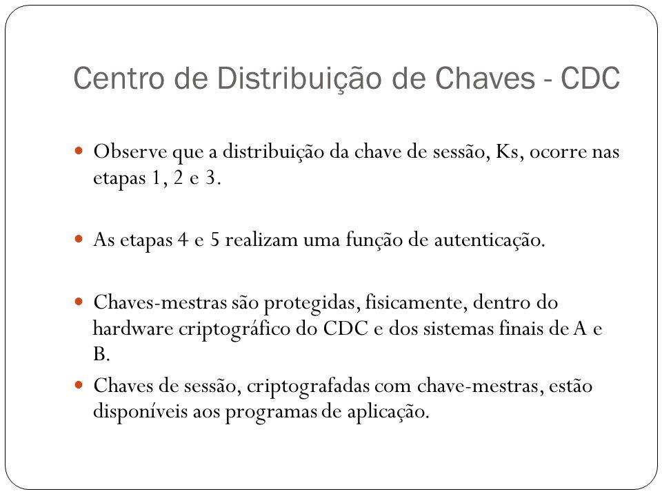 Centro de Distribuição de Chaves - CDC Observe que a distribuição da chave de sessão, Ks, ocorre nas etapas 1, 2 e 3. As etapas 4 e 5 realizam uma fun