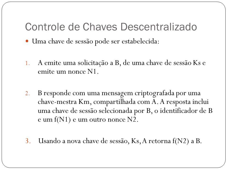 Controle de Chaves Descentralizado Uma chave de sessão pode ser estabelecida: 1. A emite uma solicitação a B, de uma chave de sessão Ks e emite um non