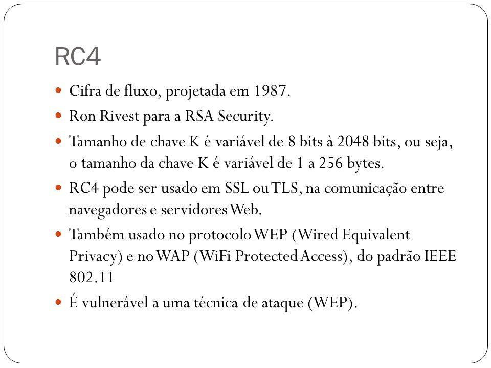 RC4 Cifra de fluxo, projetada em 1987. Ron Rivest para a RSA Security. Tamanho de chave K é variável de 8 bits à 2048 bits, ou seja, o tamanho da chav