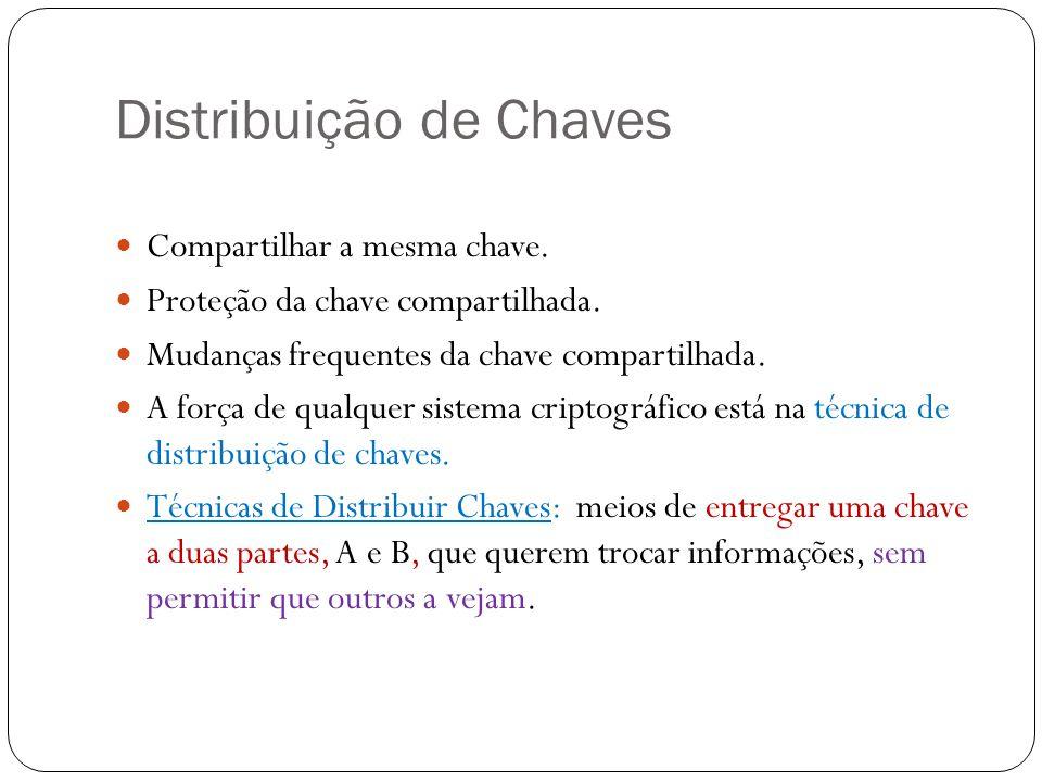Distribuição de Chaves Uma rede pode ter centenas de hosts e milhares de usuários.