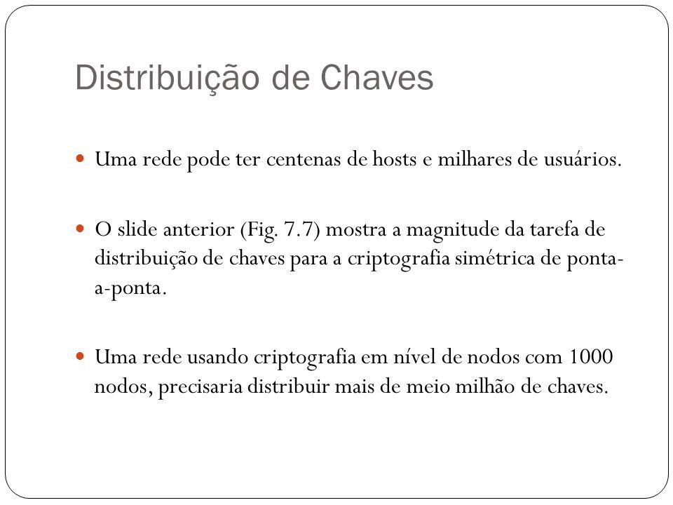 Distribuição de Chaves Uma rede pode ter centenas de hosts e milhares de usuários. O slide anterior (Fig. 7.7) mostra a magnitude da tarefa de distrib