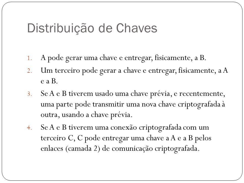 Distribuição de Chaves 1. A pode gerar uma chave e entregar, fisicamente, a B. 2. Um terceiro pode gerar a chave e entregar, fisicamente, a A e a B. 3