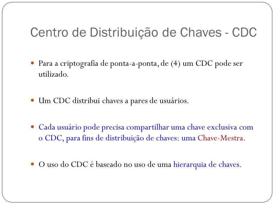 Centro de Distribuição de Chaves - CDC Para a criptografia de ponta-a-ponta, de (4) um CDC pode ser utilizado. Um CDC distribui chaves a pares de usuá