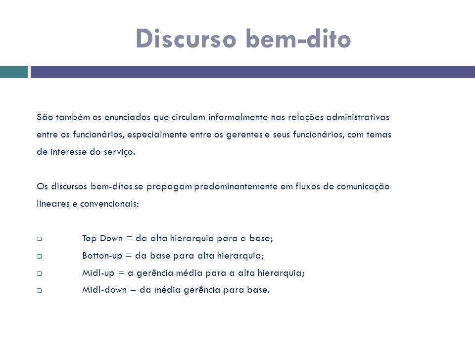 Discurso bem-dito Estilo composicional: Quando escritos, são produzidos dentro da norma-padrão da língua portuguesa.