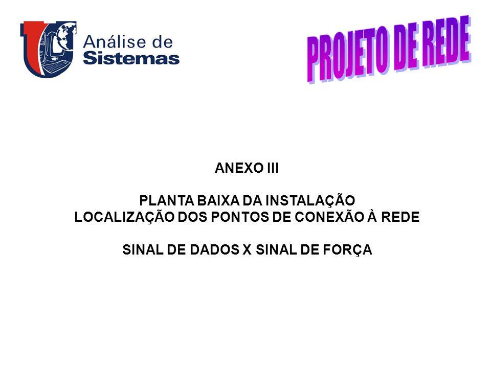 ANEXO III PLANTA BAIXA DA INSTALAÇÃO LOCALIZAÇÃO DOS PONTOS DE CONEXÃO À REDE SINAL DE DADOS X SINAL DE FORÇA