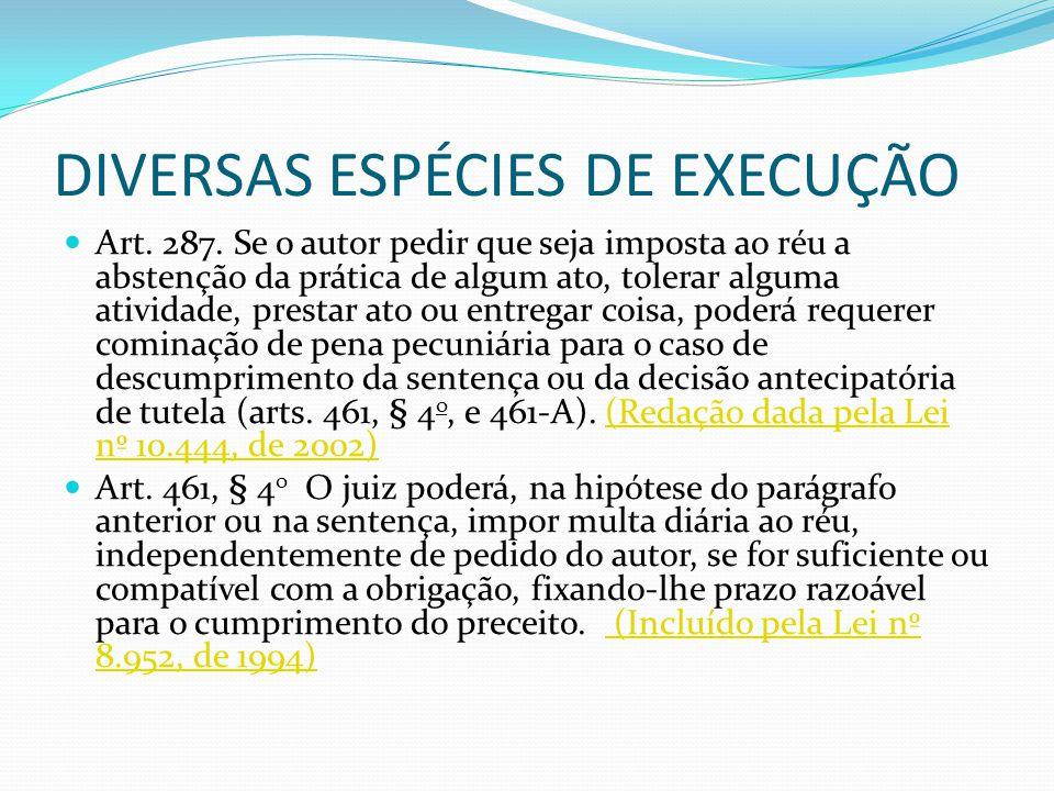 DIVERSAS ESPÉCIES DE EXECUÇÃO Art. 287. Se o autor pedir que seja imposta ao réu a abstenção da prática de algum ato, tolerar alguma atividade, presta