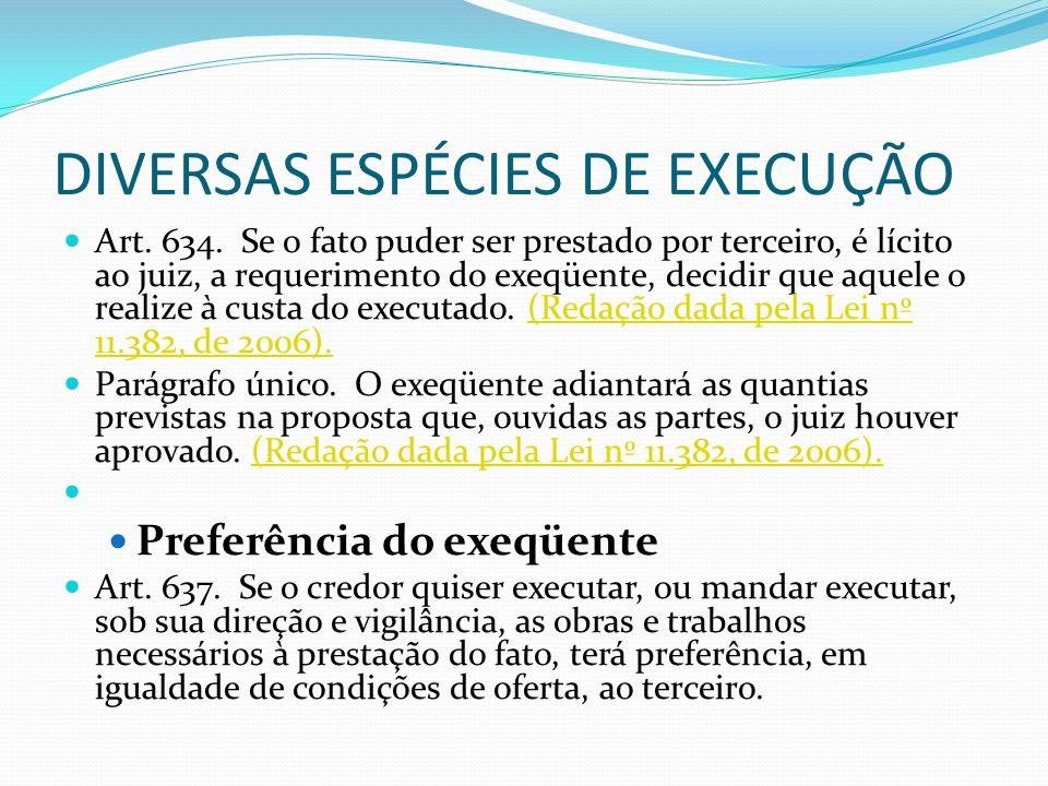 DIVERSAS ESPÉCIES DE EXECUÇÃO Art. 634. Se o fato puder ser prestado por terceiro, é lícito ao juiz, a requerimento do exeqüente, decidir que aquele o