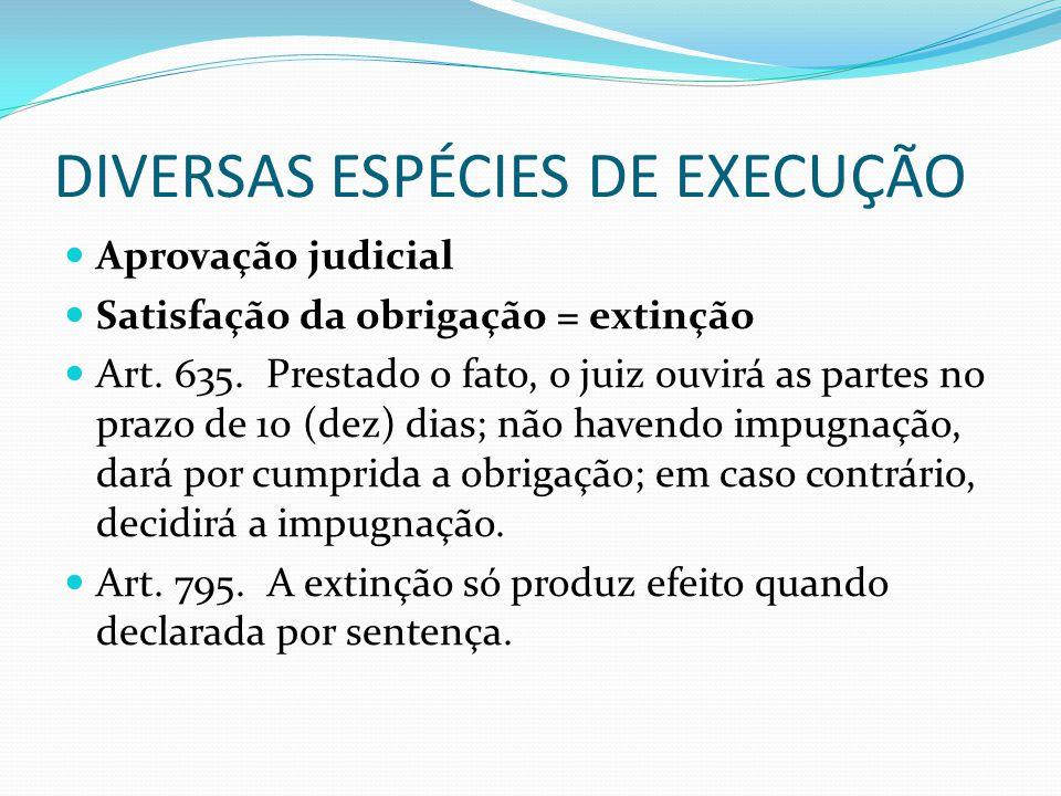 DIVERSAS ESPÉCIES DE EXECUÇÃO Aprovação judicial Satisfação da obrigação = extinção Art. 635. Prestado o fato, o juiz ouvirá as partes no prazo de 10