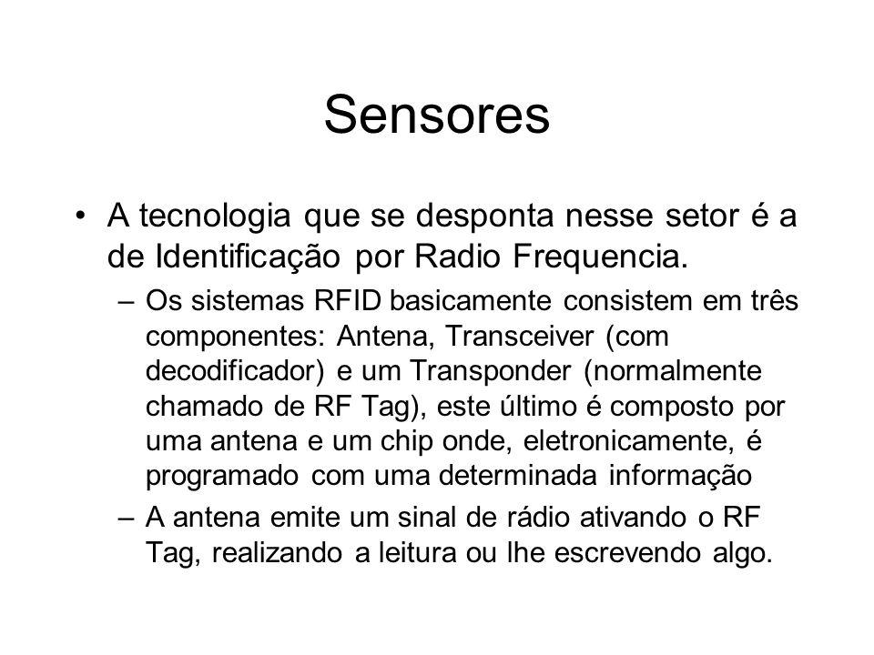 Sensores A tecnologia que se desponta nesse setor é a de Identificação por Radio Frequencia. –Os sistemas RFID basicamente consistem em três component