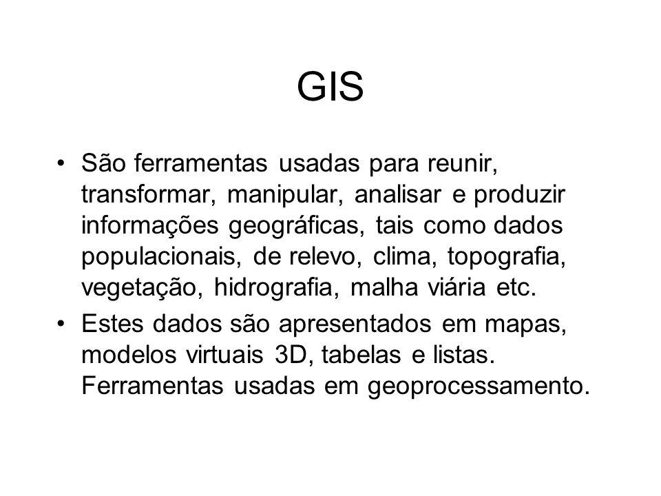 GIS São ferramentas usadas para reunir, transformar, manipular, analisar e produzir informações geográficas, tais como dados populacionais, de relevo,