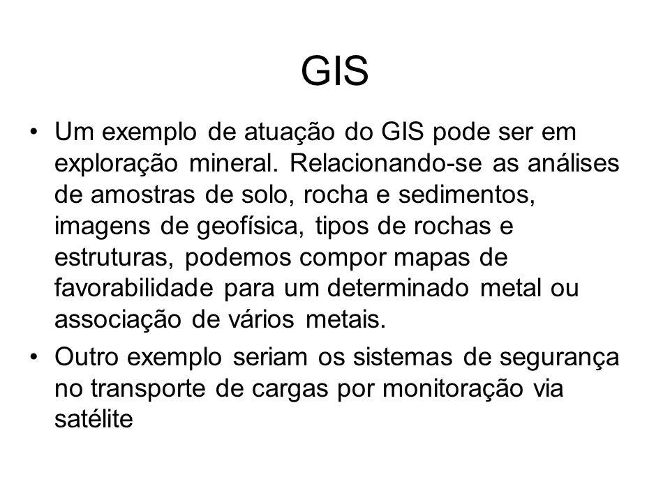 GIS Um exemplo de atuação do GIS pode ser em exploração mineral. Relacionando-se as análises de amostras de solo, rocha e sedimentos, imagens de geofí
