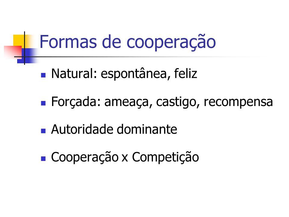 Formas de cooperação Natural: espontânea, feliz Forçada: ameaça, castigo, recompensa Autoridade dominante Cooperação x Competição
