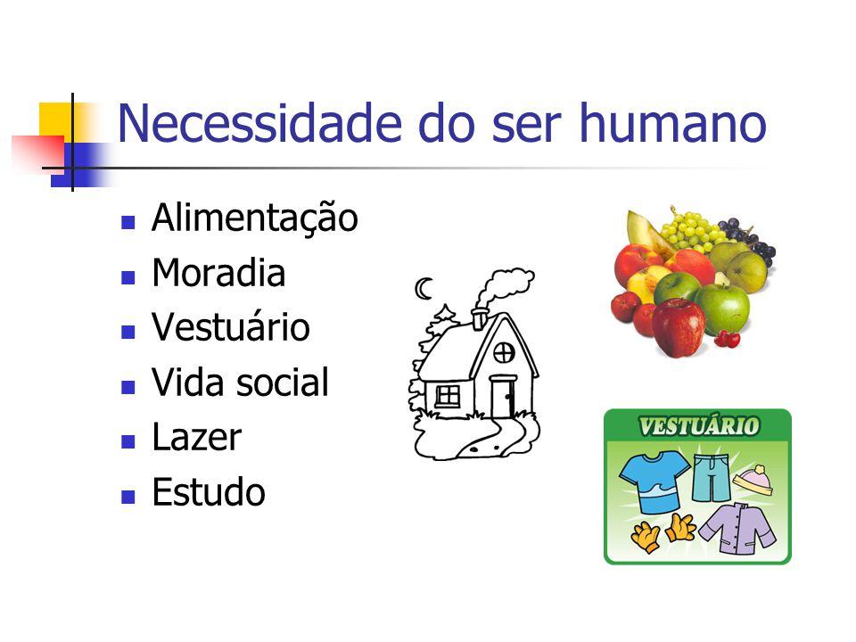 Necessidade do ser humano Alimentação Moradia Vestuário Vida social Lazer Estudo