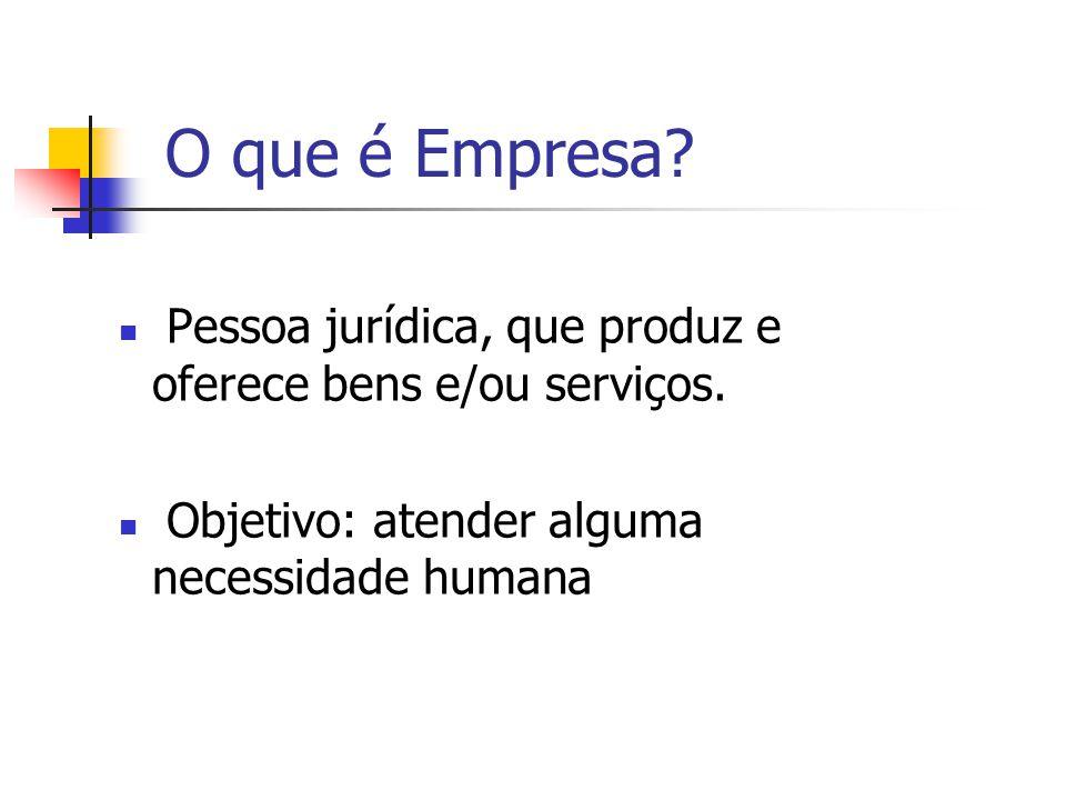 O desempenho de uma empresa é baseado em soluções e problemas.