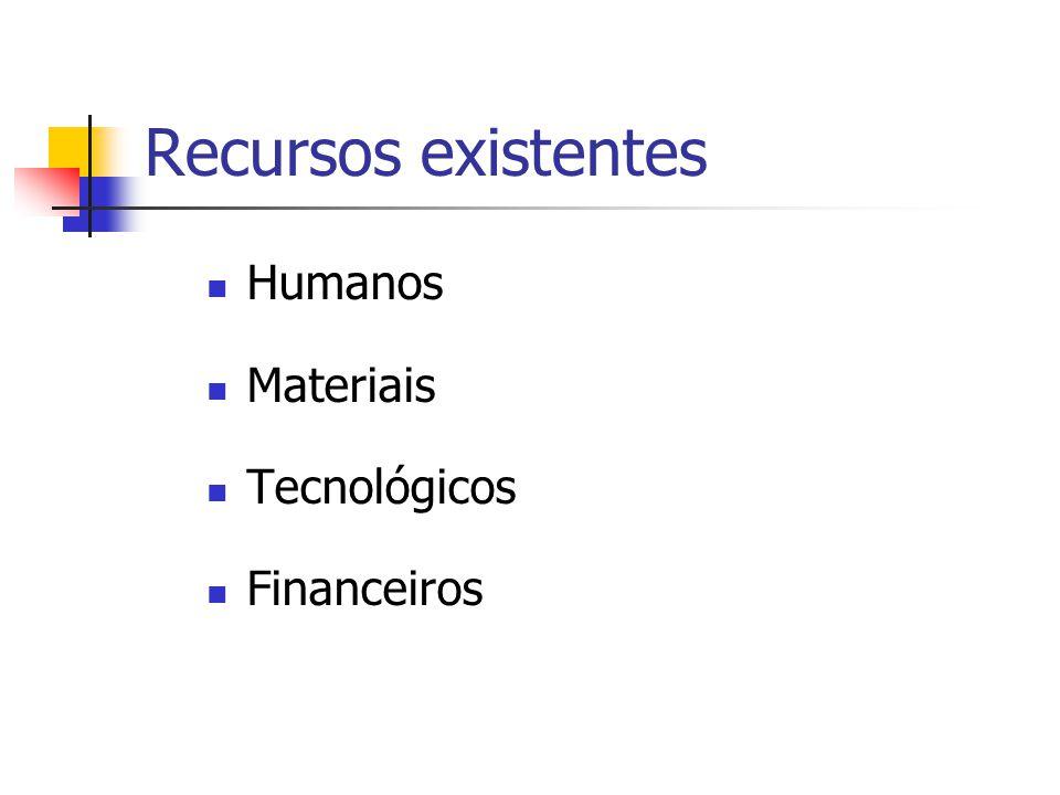 Recursos existentes Humanos Materiais Tecnológicos Financeiros
