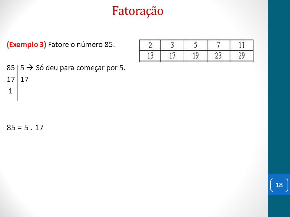 Fatoração (Exemplo 3) Fatore o número 85. 85 5  Só deu para começar por 5. 17 1 85 = 5. 17 18