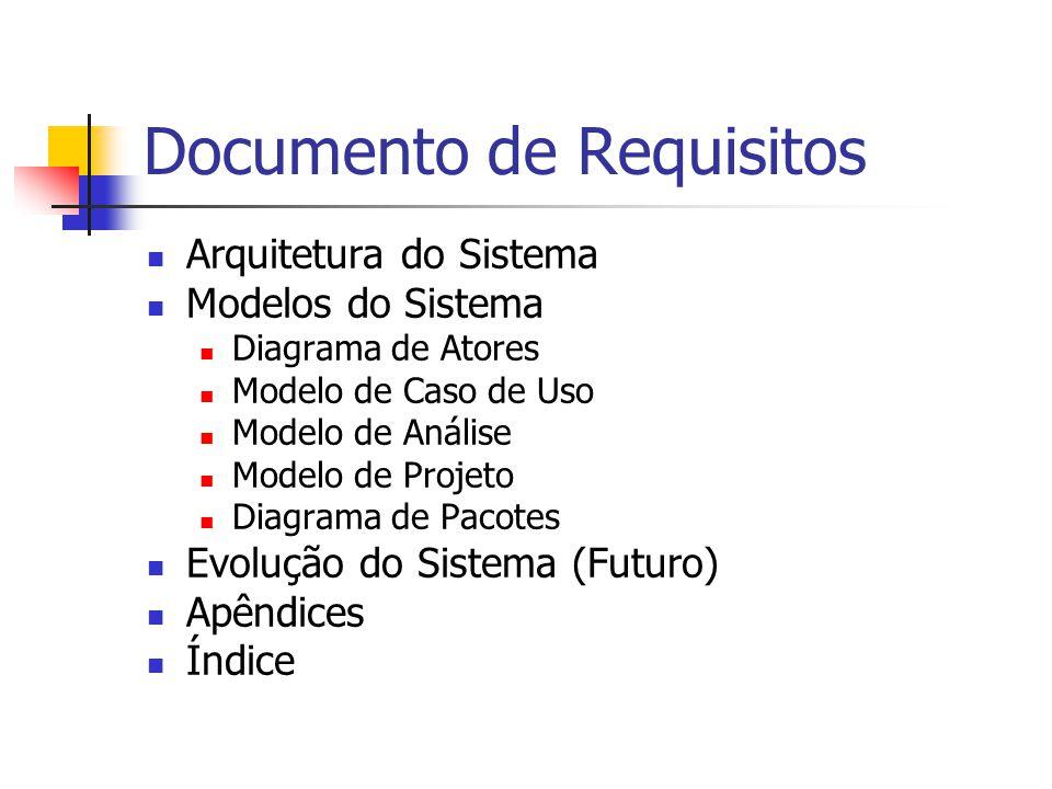 Documento de Requisitos Arquitetura do Sistema Modelos do Sistema Diagrama de Atores Modelo de Caso de Uso Modelo de Análise Modelo de Projeto Diagram