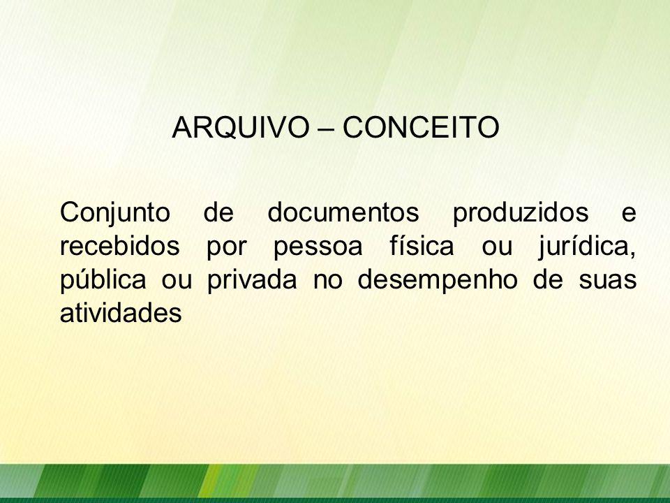 ARQUIVO – CONCEITO Conjunto de documentos produzidos e recebidos por pessoa física ou jurídica, pública ou privada no desempenho de suas atividades