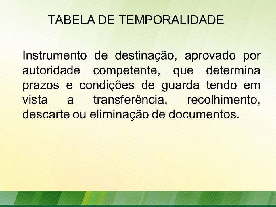TABELA DE TEMPORALIDADE Instrumento de destinação, aprovado por autoridade competente, que determina prazos e condições de guarda tendo em vista a transferência, recolhimento, descarte ou eliminação de documentos.