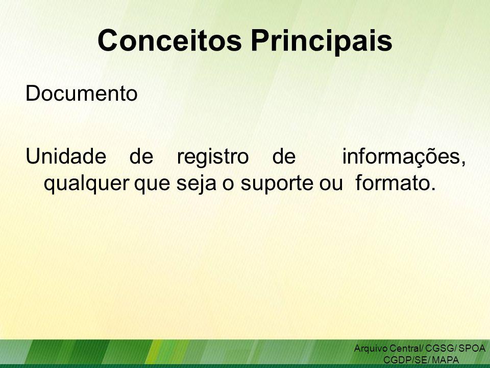 Documento Unidade de registro de informações, qualquer que seja o suporte ou formato.