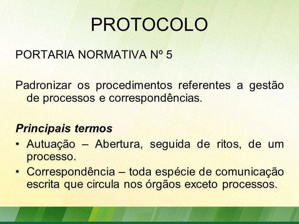 PROTOCOLO PORTARIA NORMATIVA Nº 5 Padronizar os procedimentos referentes a gestão de processos e correspondências.
