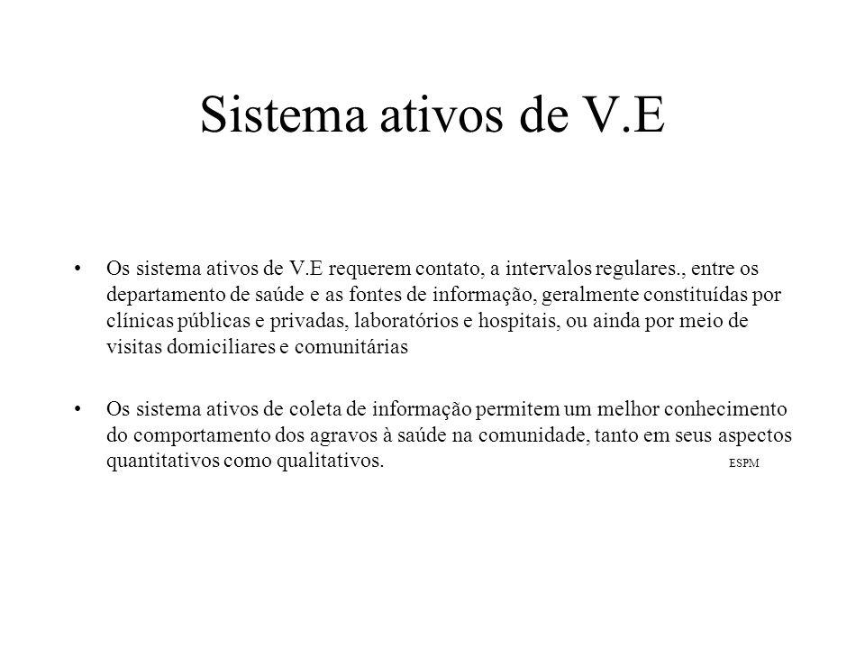 Sistema ativos de V.E Os sistema ativos de V.E requerem contato, a intervalos regulares., entre os departamento de saúde e as fontes de informação, ge