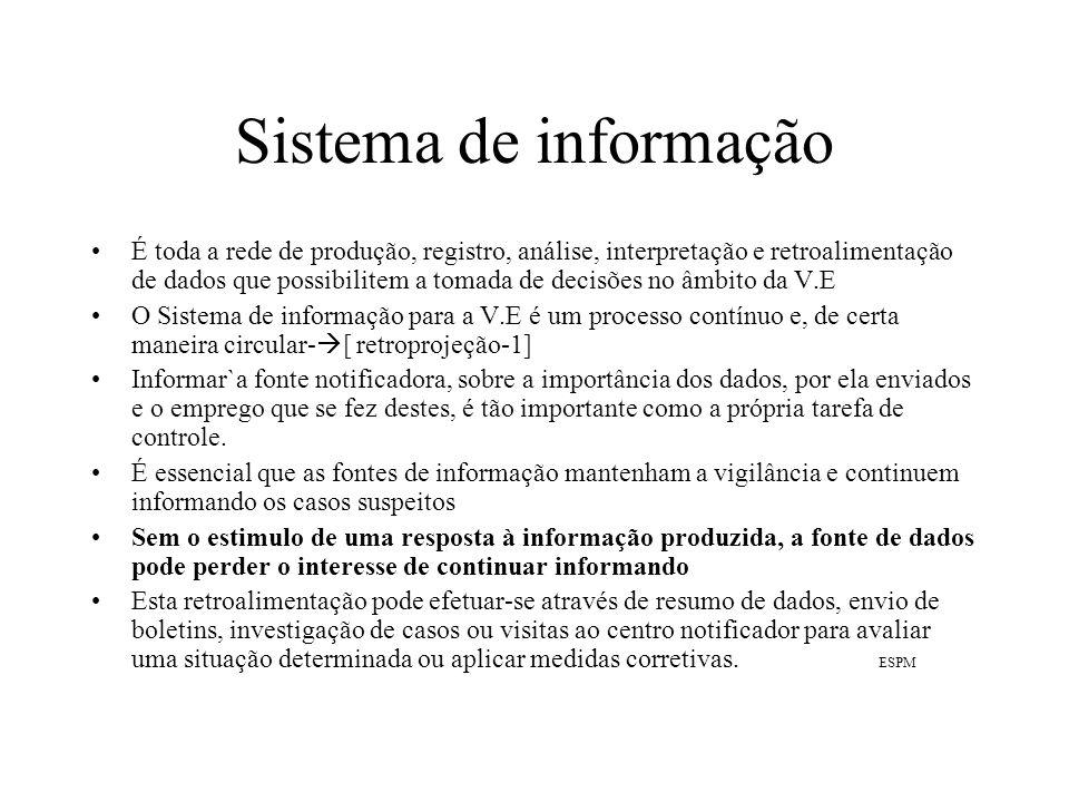 Sistema de informação É toda a rede de produção, registro, análise, interpretação e retroalimentação de dados que possibilitem a tomada de decisões no