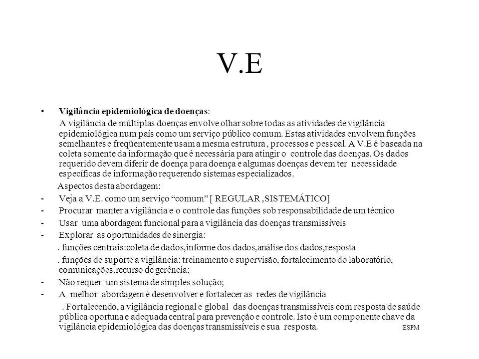 Tipos de V.E Passiva Ativa Especializada Sindrômica ESPM