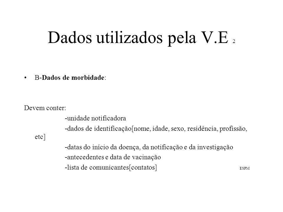 Dados utilizados pela V.E 2 B-Dados de morbidade: Devem conter: -unidade notificadora -dados de identificação[nome, idade, sexo, residência, profissão