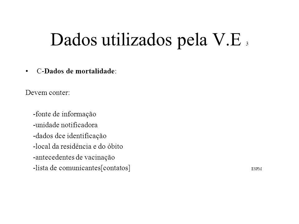 Dados utilizados pela V.E 3 C-Dados de mortalidade: Devem conter: -fonte de informação -unidade notificadora -dados dce identificação -local da residê