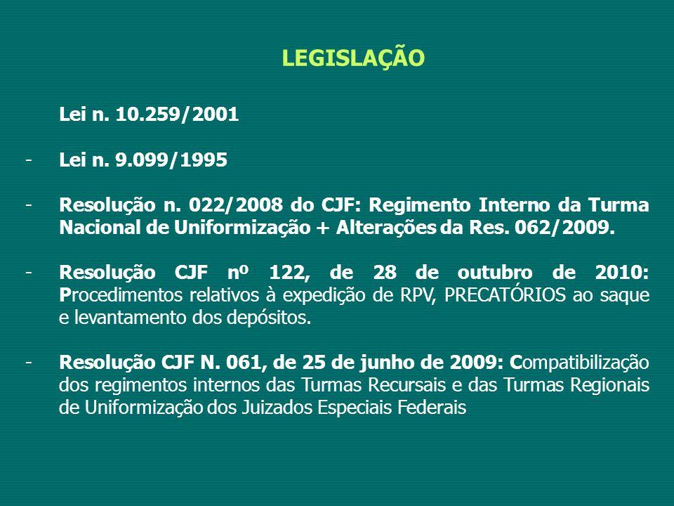 LEGISLAÇÃO Lei n. 10.259/2001 -Lei n. 9.099/1995 -Resolução n. 022/2008 do CJF: Regimento Interno da Turma Nacional de Uniformização + Alterações da R