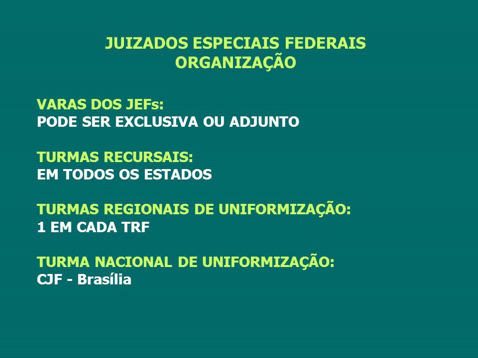 JUIZADOS ESPECIAIS FEDERAIS ORGANIZAÇÃO VARAS DOS JEFs: PODE SER EXCLUSIVA OU ADJUNTO TURMAS RECURSAIS: EM TODOS OS ESTADOS TURMAS REGIONAIS DE UNIFORMIZAÇÃO: 1 EM CADA TRF TURMA NACIONAL DE UNIFORMIZAÇÃO: CJF - Brasília