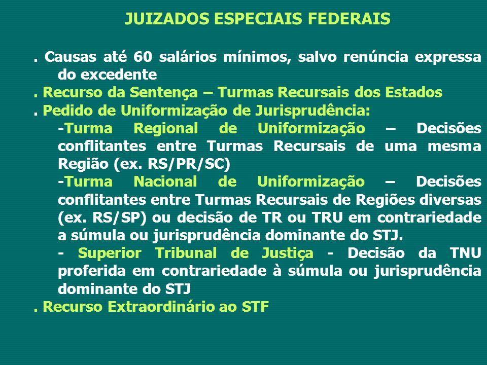 JUIZADOS ESPECIAIS FEDERAIS. Causas até 60 salários mínimos, salvo renúncia expressa do excedente. Recurso da Sentença – Turmas Recursais dos Estados.