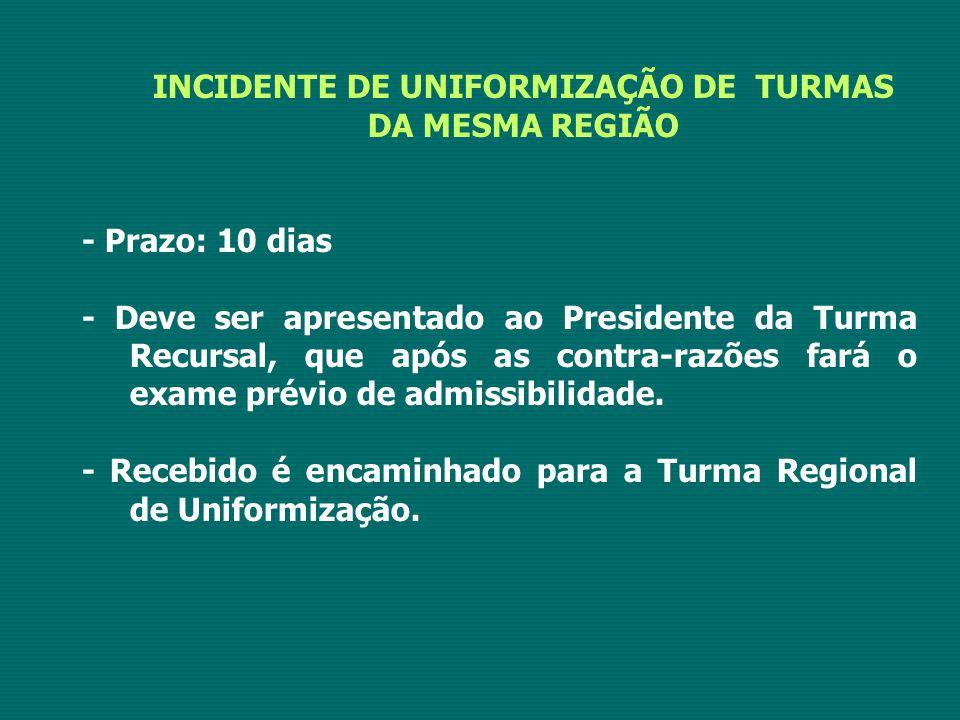 INCIDENTE DE UNIFORMIZAÇÃO DE TURMAS DA MESMA REGIÃO - Prazo: 10 dias - Deve ser apresentado ao Presidente da Turma Recursal, que após as contra-razões fará o exame prévio de admissibilidade.