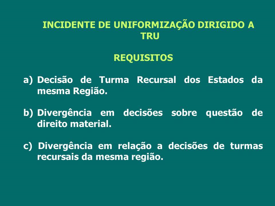 INCIDENTE DE UNIFORMIZAÇÃO DIRIGIDO A TRU REQUISITOS a)Decisão de Turma Recursal dos Estados da mesma Região. b)Divergência em decisões sobre questão