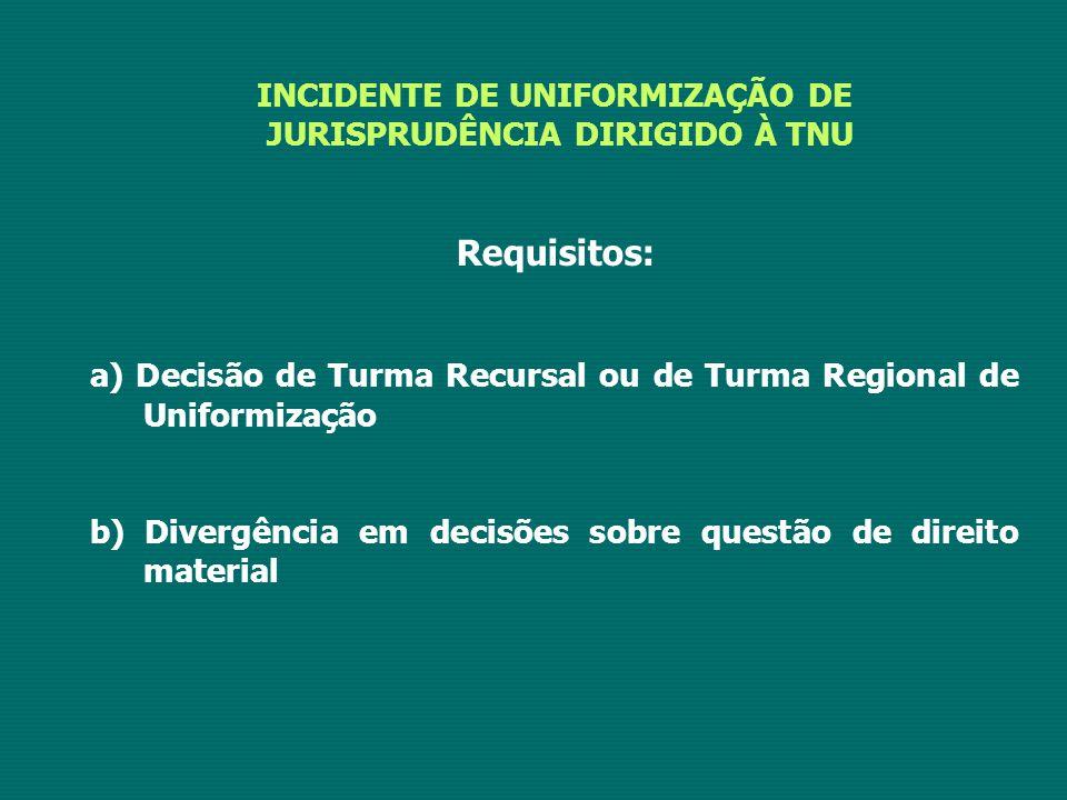 INCIDENTE DE UNIFORMIZAÇÃO DE JURISPRUDÊNCIA DIRIGIDO À TNU Requisitos: a) Decisão de Turma Recursal ou de Turma Regional de Uniformização b) Divergência em decisões sobre questão de direito material