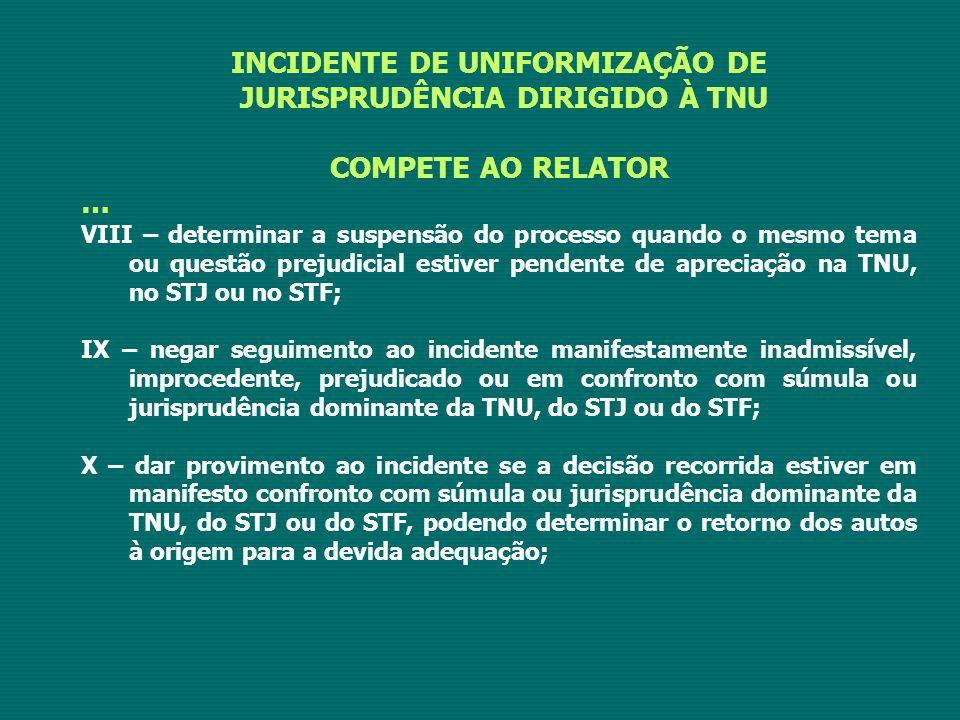 INCIDENTE DE UNIFORMIZAÇÃO DE JURISPRUDÊNCIA DIRIGIDO À TNU COMPETE AO RELATOR … VIII – determinar a suspensão do processo quando o mesmo tema ou ques
