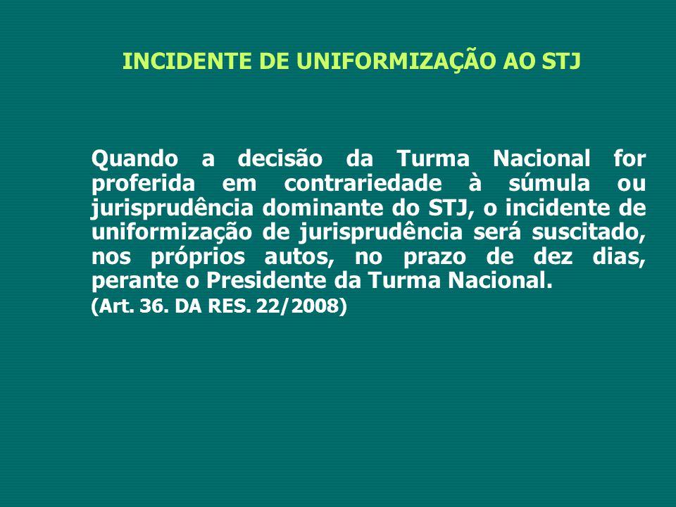 INCIDENTE DE UNIFORMIZAÇÃO AO STJ Quando a decisão da Turma Nacional for proferida em contrariedade à súmula ou jurisprudência dominante do STJ, o inc