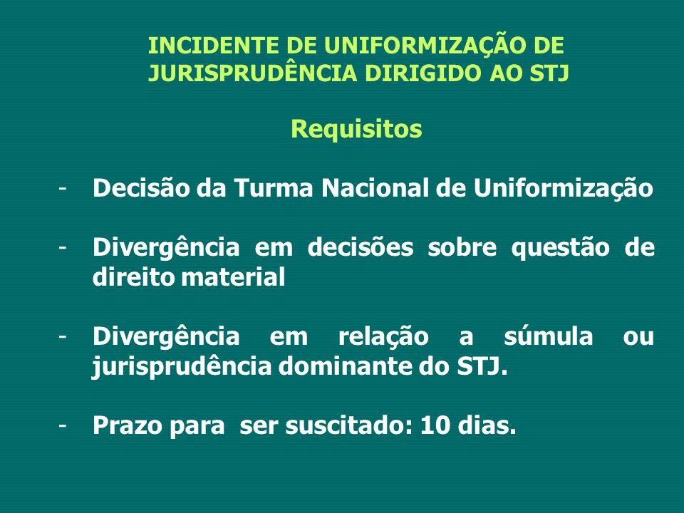INCIDENTE DE UNIFORMIZAÇÃO DE JURISPRUDÊNCIA DIRIGIDO AO STJ Requisitos -Decisão da Turma Nacional de Uniformização -Divergência em decisões sobre questão de direito material -Divergência em relação a súmula ou jurisprudência dominante do STJ.