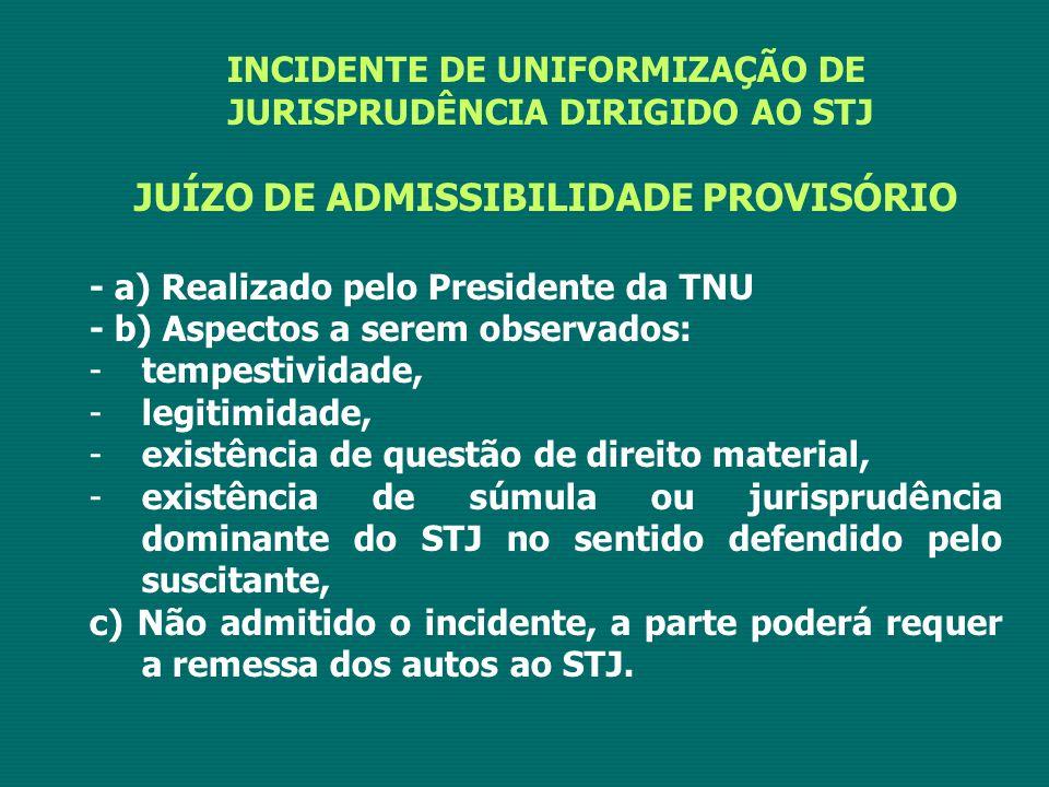 INCIDENTE DE UNIFORMIZAÇÃO DE JURISPRUDÊNCIA DIRIGIDO AO STJ JUÍZO DE ADMISSIBILIDADE PROVISÓRIO - a) Realizado pelo Presidente da TNU - b) Aspectos a