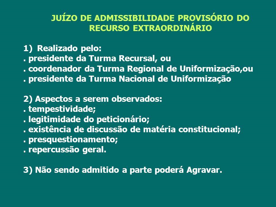 JUÍZO DE ADMISSIBILIDADE PROVISÓRIO DO RECURSO EXTRAORDINÁRIO 1)Realizado pelo:. presidente da Turma Recursal, ou. coordenador da Turma Regional de Un