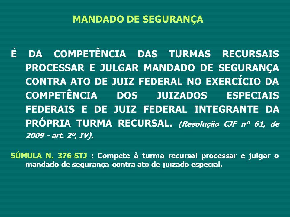 MANDADO DE SEGURANÇA É DA COMPETÊNCIA DAS TURMAS RECURSAIS PROCESSAR E JULGAR MANDADO DE SEGURANÇA CONTRA ATO DE JUIZ FEDERAL NO EXERCÍCIO DA COMPETÊNCIA DOS JUIZADOS ESPECIAIS FEDERAIS E DE JUIZ FEDERAL INTEGRANTE DA PRÓPRIA TURMA RECURSAL.