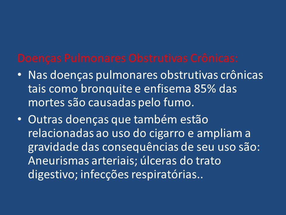 Doenças Pulmonares Obstrutivas Crônicas: Nas doenças pulmonares obstrutivas crônicas tais como bronquite e enfisema 85% das mortes são causadas pelo f