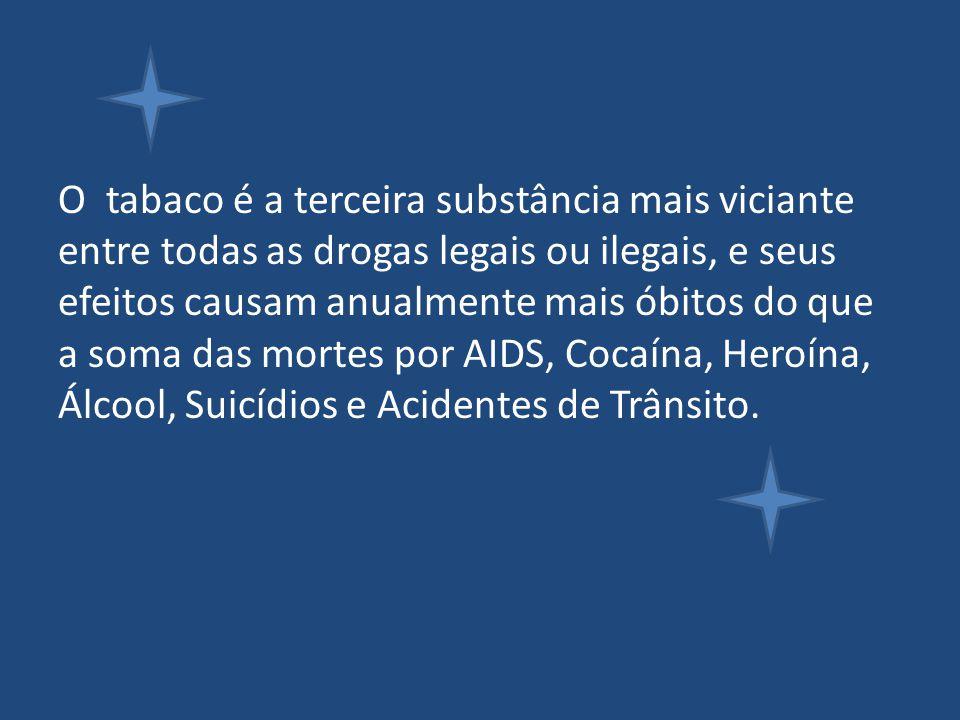O tabaco é a terceira substância mais viciante entre todas as drogas legais ou ilegais, e seus efeitos causam anualmente mais óbitos do que a soma das