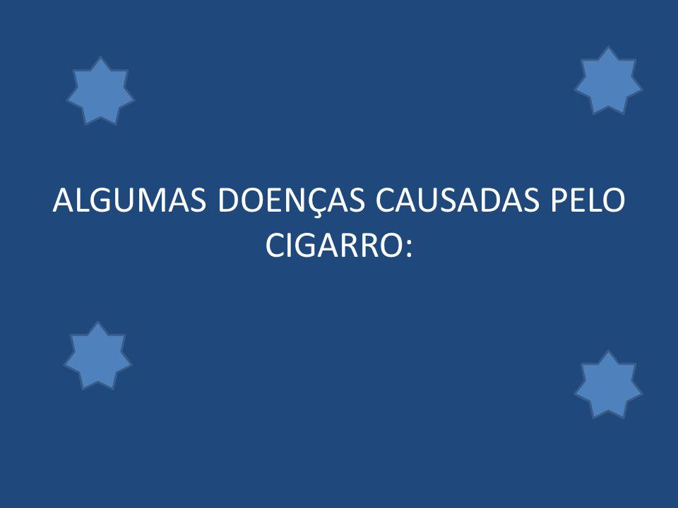 Câncer: O fumo é responsável por 30% das mortes por câncer e 90% das mortes por câncer de pulmão.