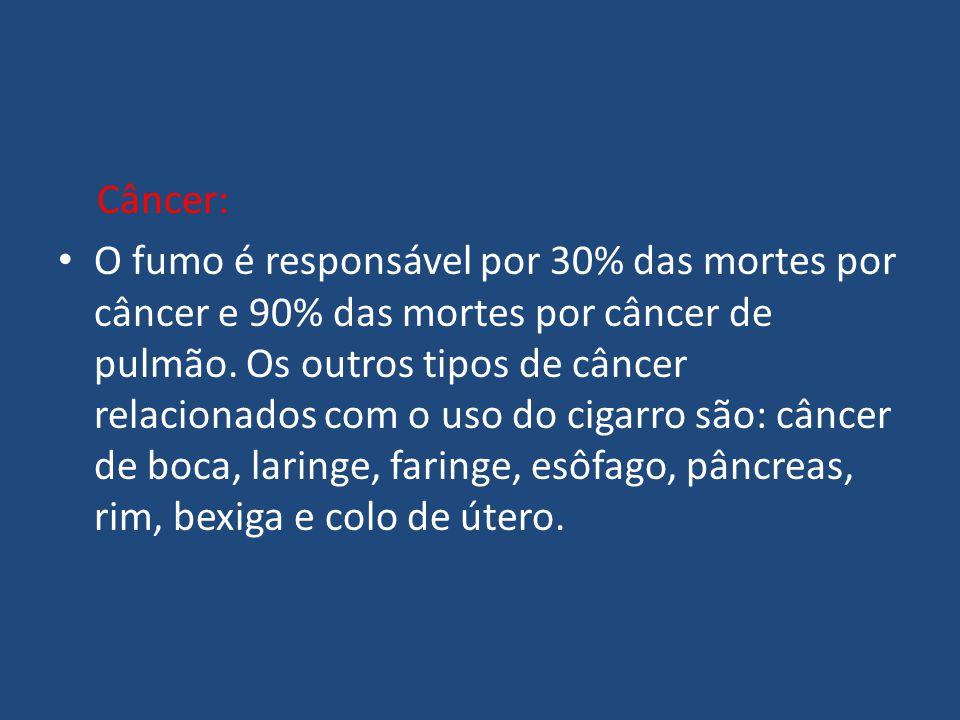 Câncer: O fumo é responsável por 30% das mortes por câncer e 90% das mortes por câncer de pulmão. Os outros tipos de câncer relacionados com o uso do