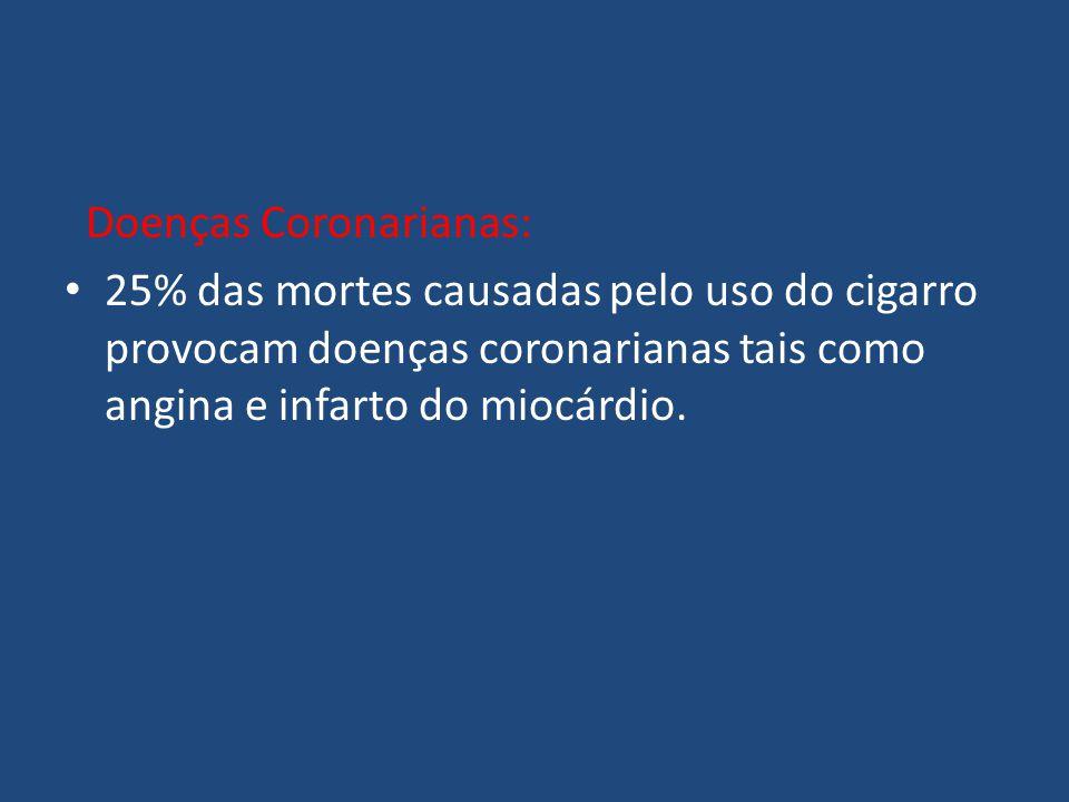 Doenças Coronarianas: 25% das mortes causadas pelo uso do cigarro provocam doenças coronarianas tais como angina e infarto do miocárdio.
