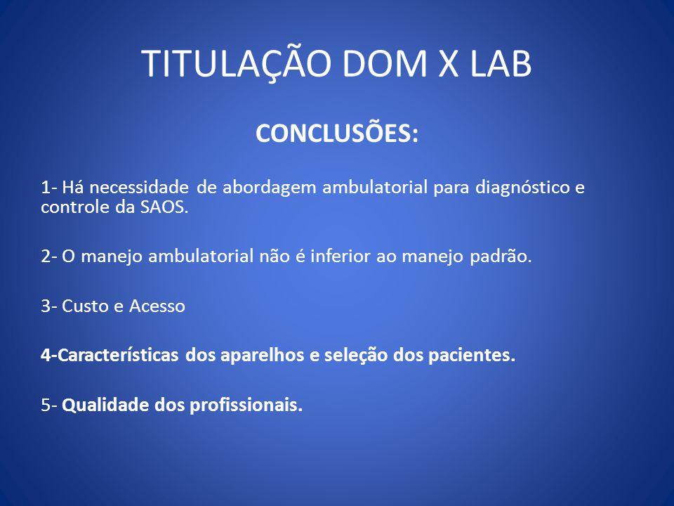 TITULAÇÃO DOM X LAB CONCLUSÕES: 1- Há necessidade de abordagem ambulatorial para diagnóstico e controle da SAOS. 2- O manejo ambulatorial não é inferi