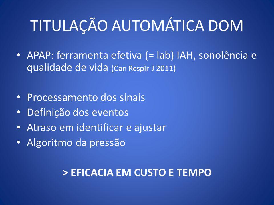 TITULAÇÃO AUTOMÁTICA DOM APAP: ferramenta efetiva (= lab) IAH, sonolência e qualidade de vida (Can Respir J 2011) Processamento dos sinais Definição d